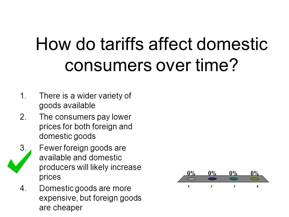 How do tariffs affect domestic consumers over time