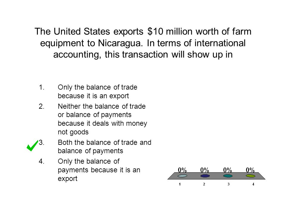 The United States exports $10 million worth of farm equipment to Nicaragua. In terms of international accounting, this transaction will show up in