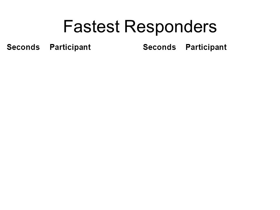 Fastest Responders Seconds Participant