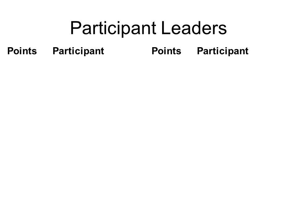 Participant Leaders Points Participant