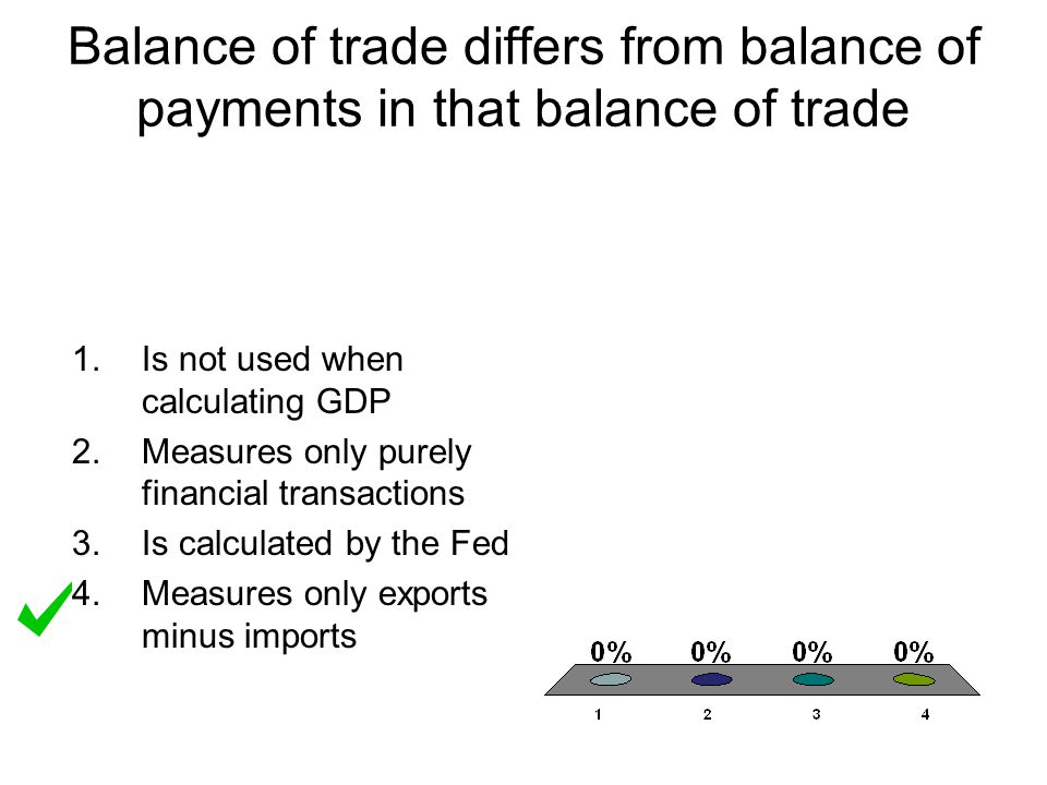 Balance of trade differs from balance of payments in that balance of trade