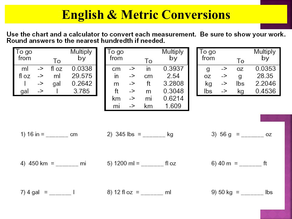 English & Metric Conversions