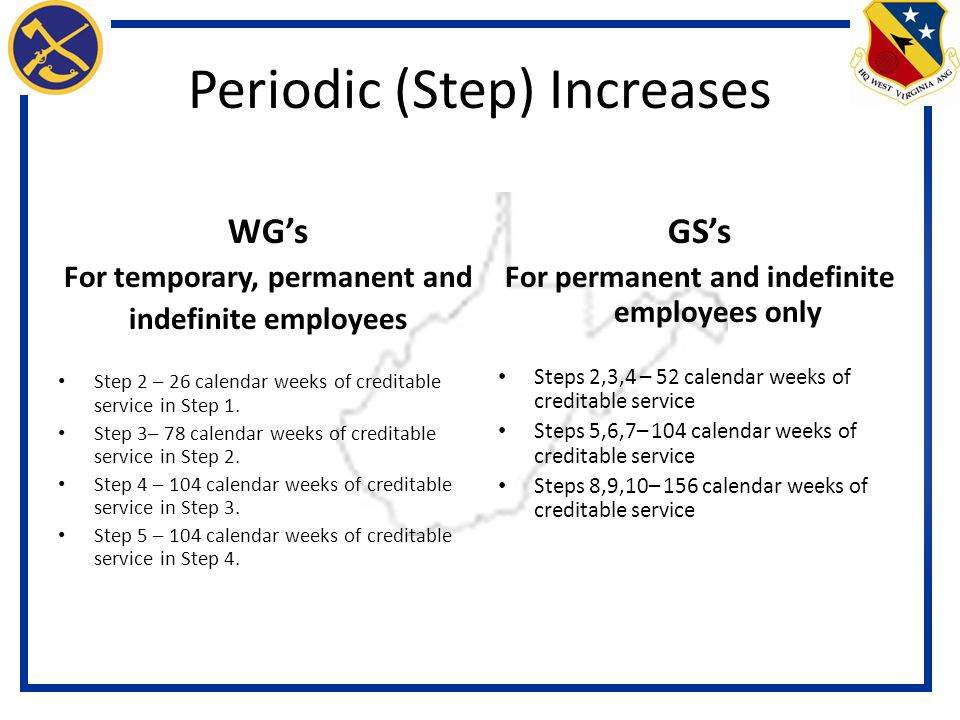 Gs Step Increases Welcome To Your Briefing As A Wv
