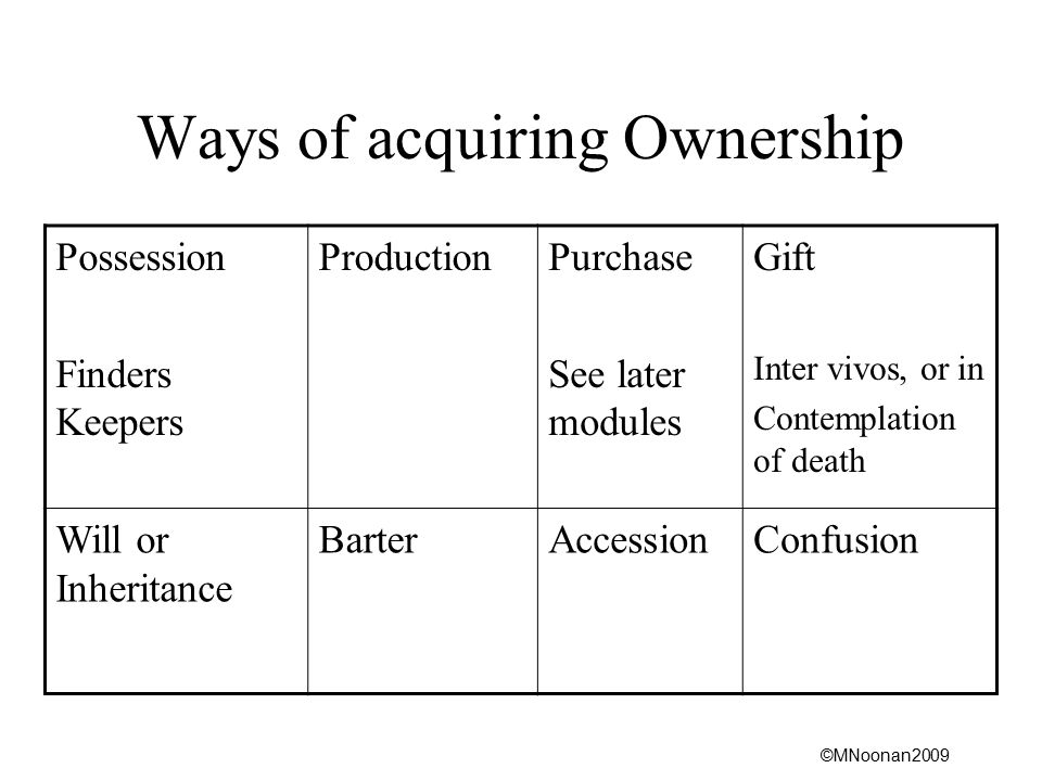 Ways of acquiring Ownership