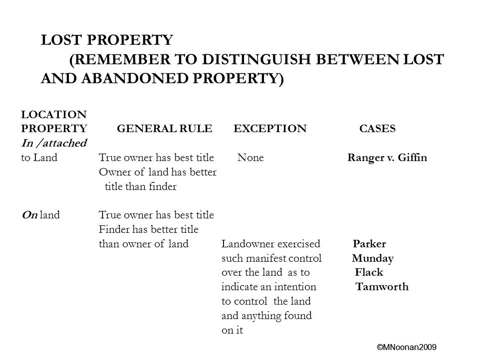 LOST PROPERTY (REMEMBER TO DISTINGUISH BETWEEN LOST AND ABANDONED PROPERTY)