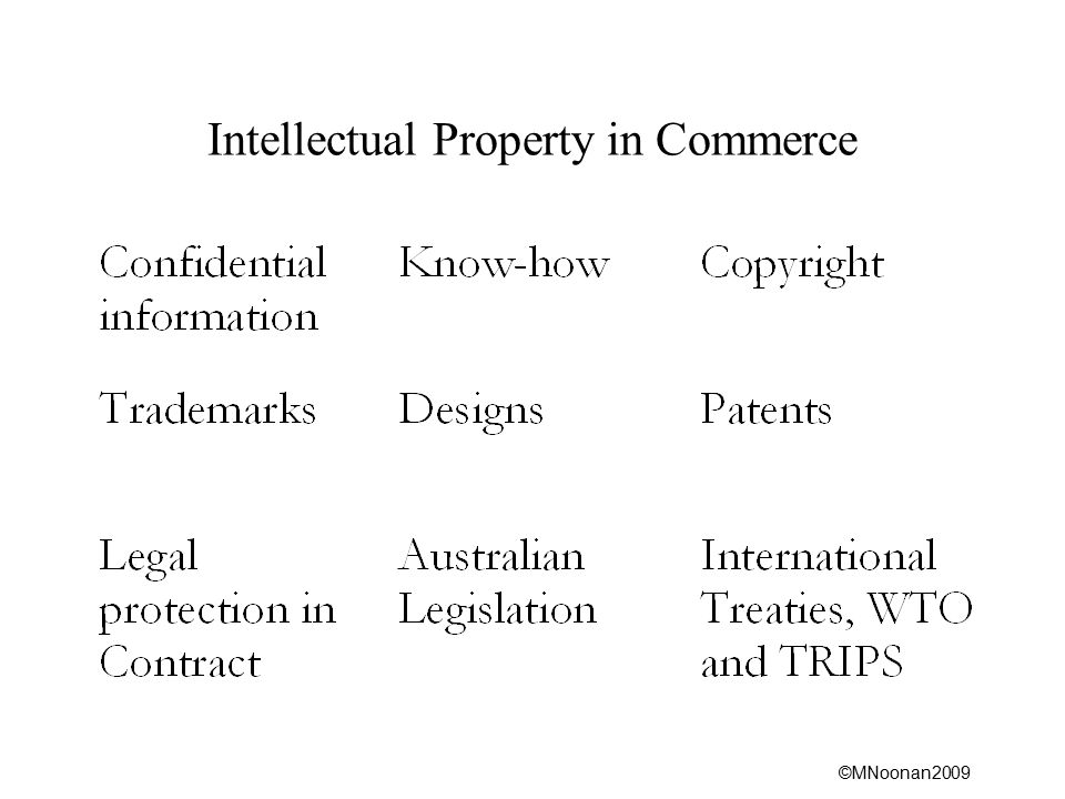 Intellectual Property in Commerce