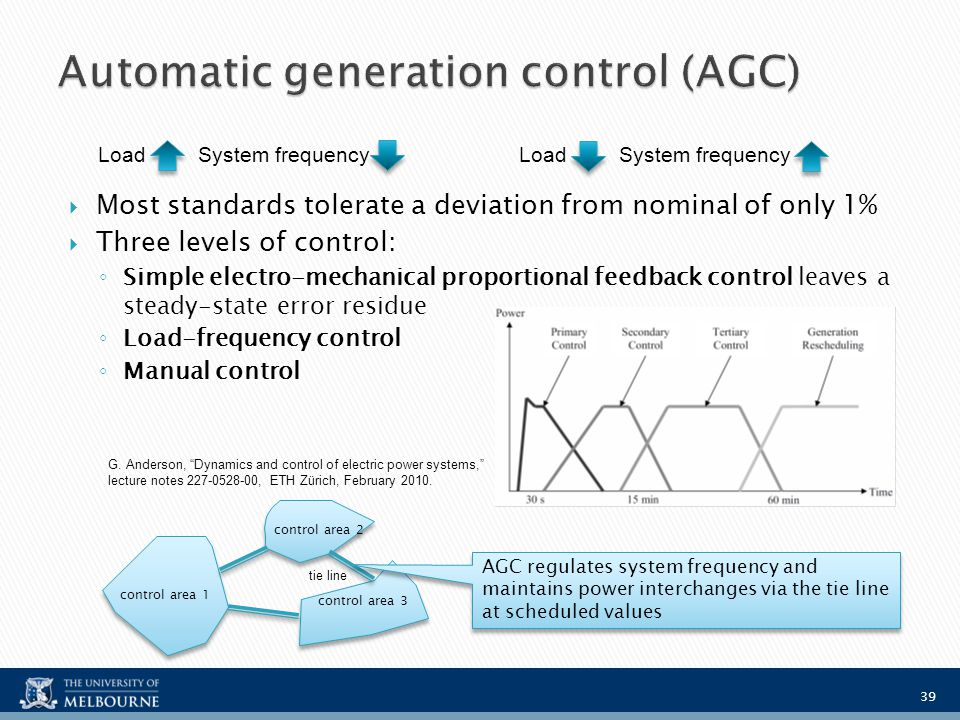 automatic generation control in power system pdf