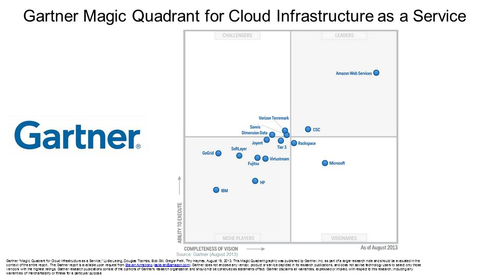 gartner quadrant cloud