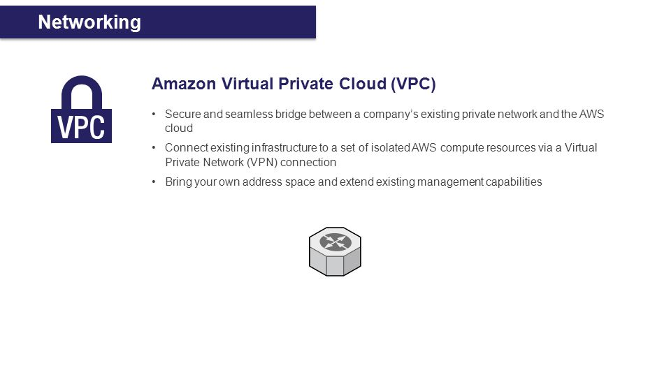 Amazon vpc vpn client