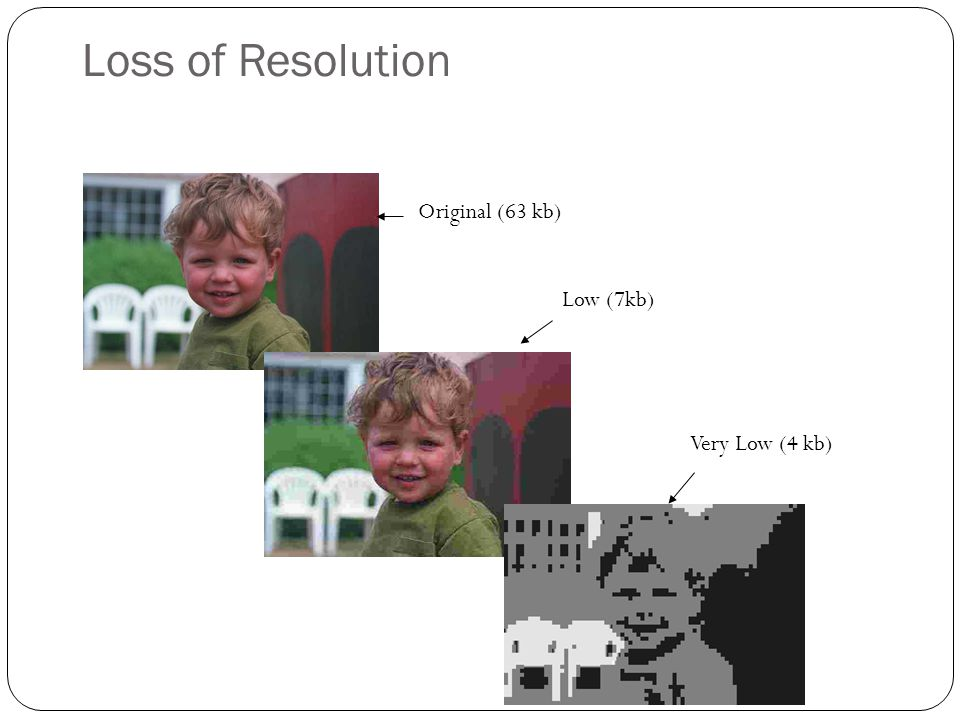 Loss of Resolution Original (63 kb) Low (7kb) Very Low (4 kb)