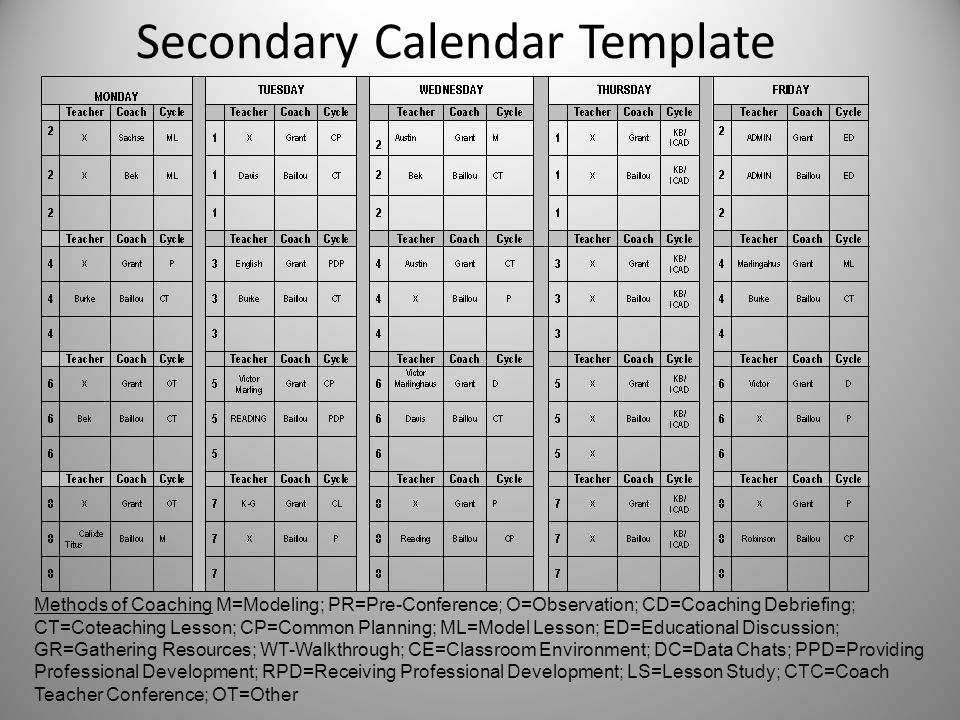 Etos way of work instructional coaching essentials ppt download secondary calendar template pronofoot35fo Choice Image