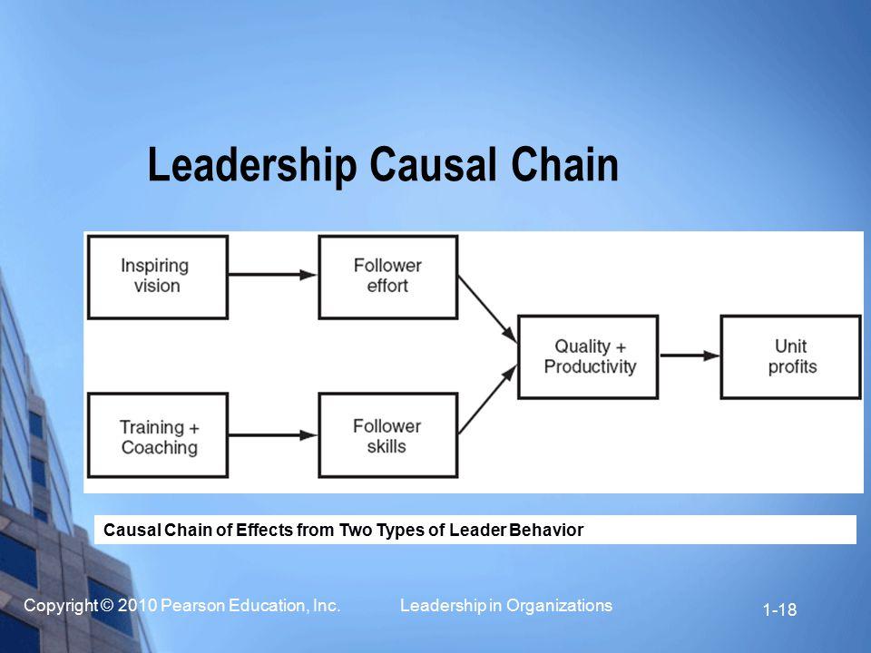 Leadership Causal Chain