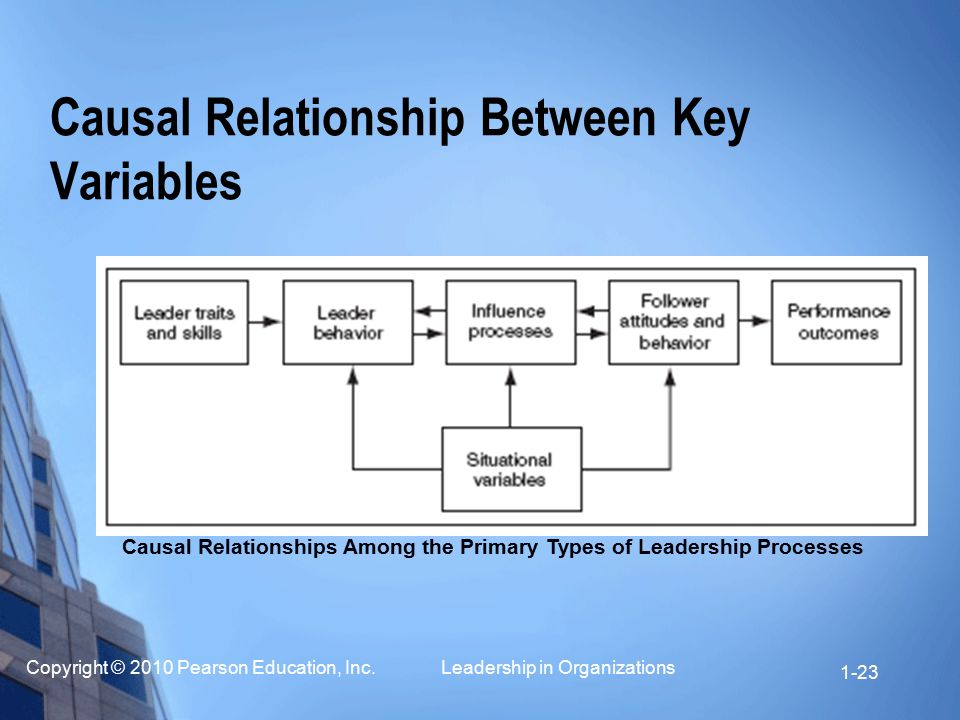 Causal Relationship Between Key Variables