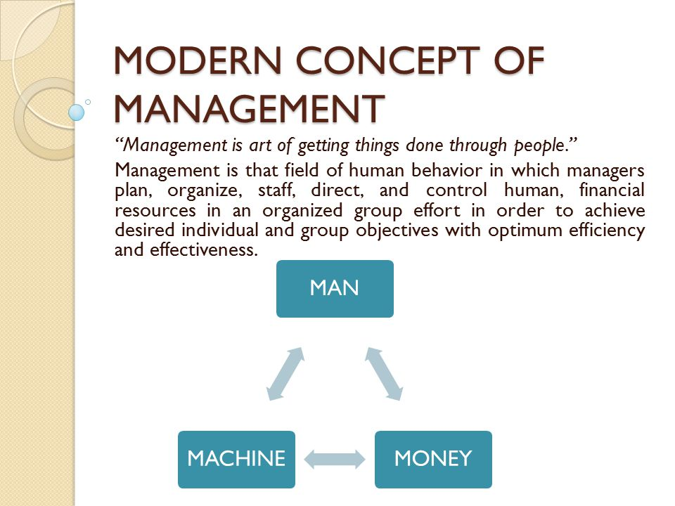 MODERN CONCEPT OF MANAGEMENT