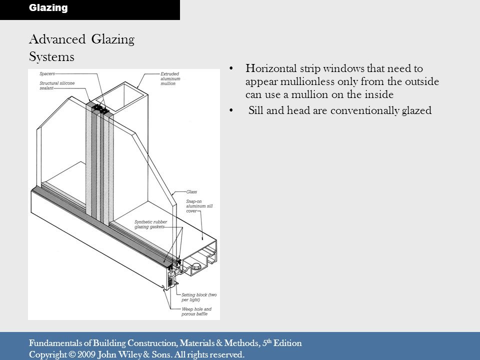 Mullionless Curtain Wall System : Window mullion strip what is a