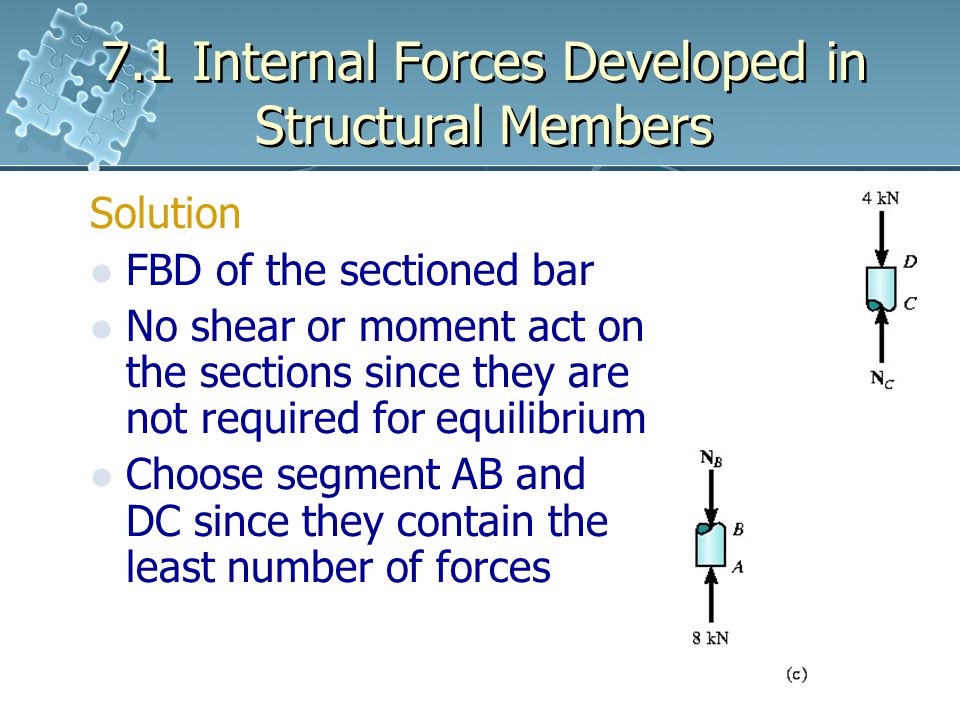 7.1 Internal Forces Developed in Structural Members