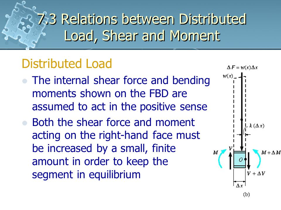 7.3 Relations between Distributed Load, Shear and Moment