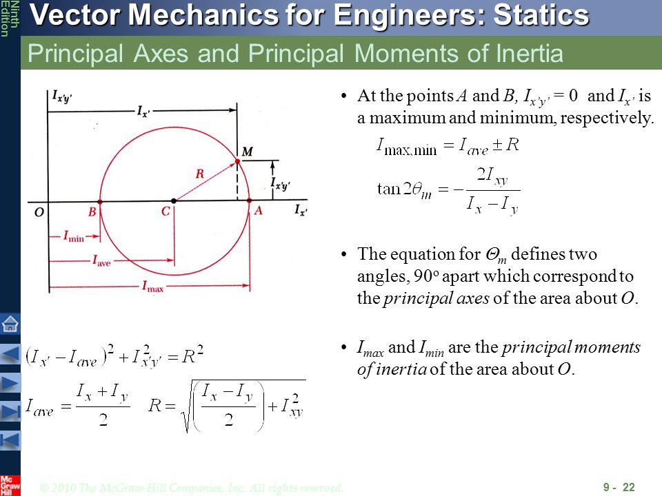 principal moment of inertia pdf