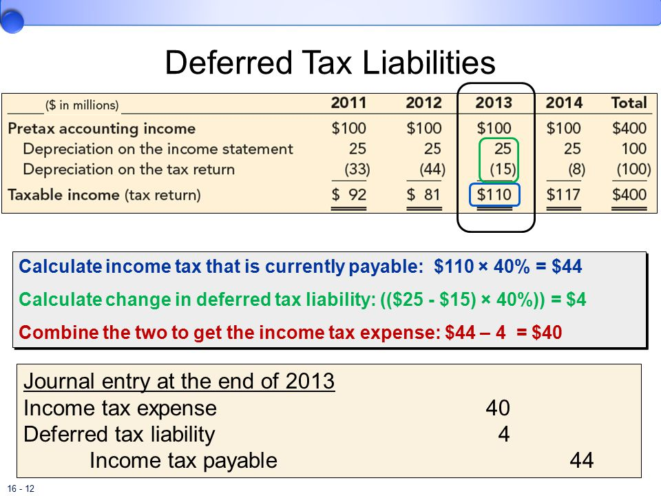 how to get income tax return statement online