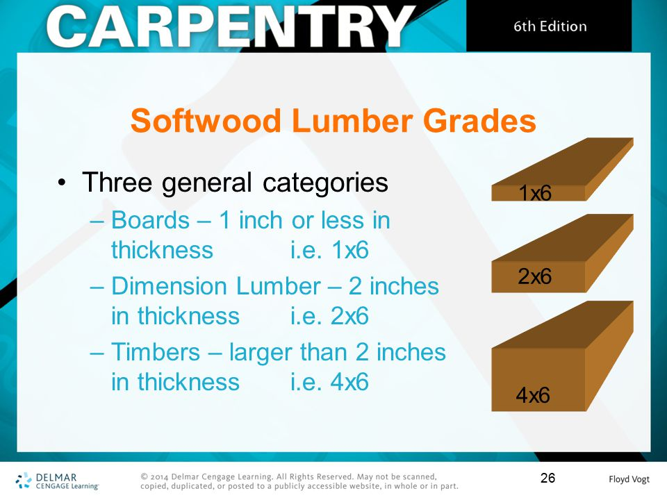 Softwood Lumber Grades ~ Chapter lumber ppt download