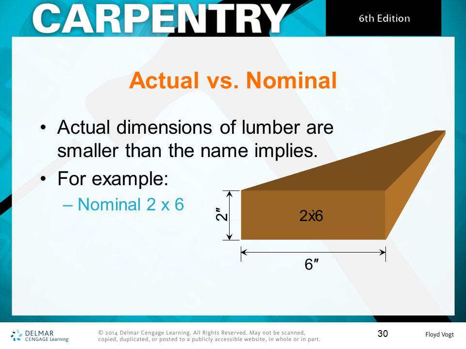 Nominal Size Lumber
