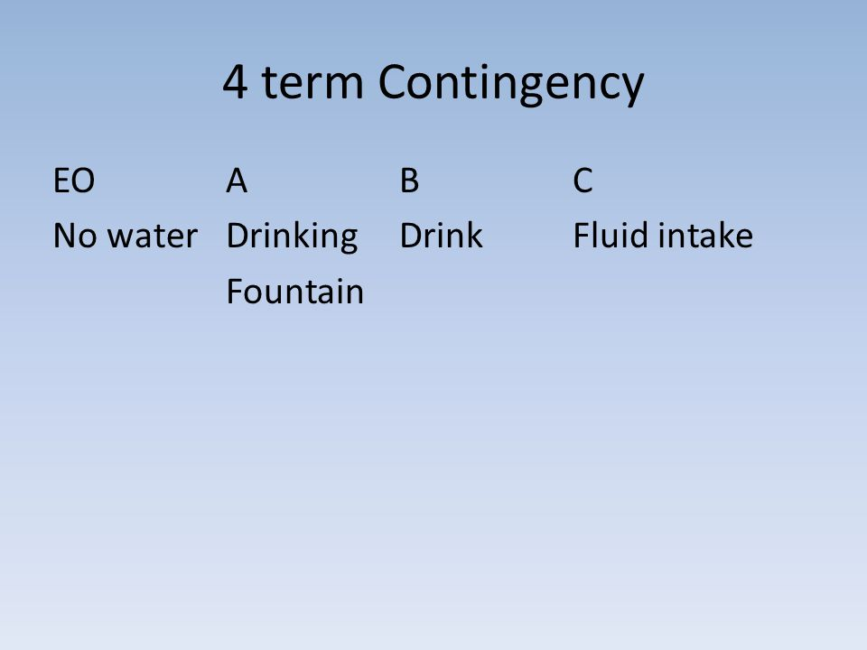 4 term Contingency EO A B C No water Drinking Drink Fluid intake Fountain