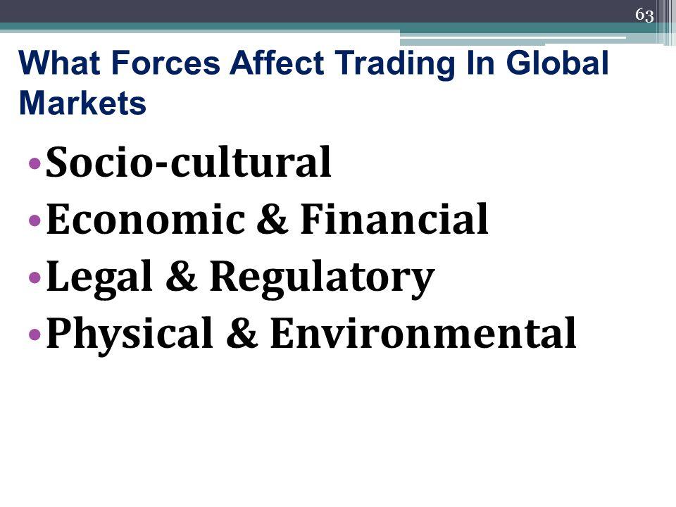 socio cultural forces