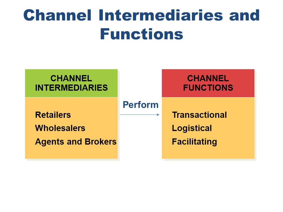 Channel Intermediaries and Functions