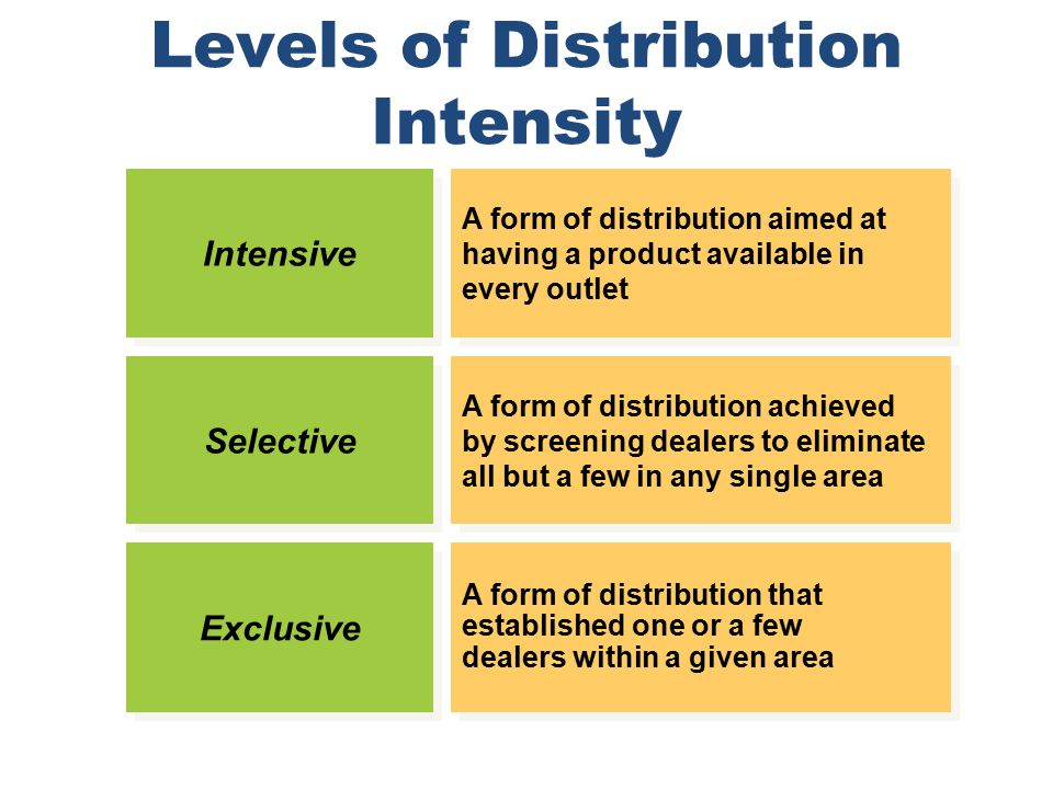 intensive distribution selective distribution exclusive distribution Distribution-activities that make products available to customers when and where  they need  a channel of distribution or marketing channel is a group of  individuals and  this article focuses on the importance of intensive distribution  in the fast-food  selective distribution motivates retail support  exclusive  distribution.