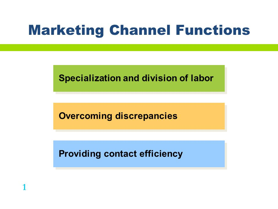 Marketing Channel Functions