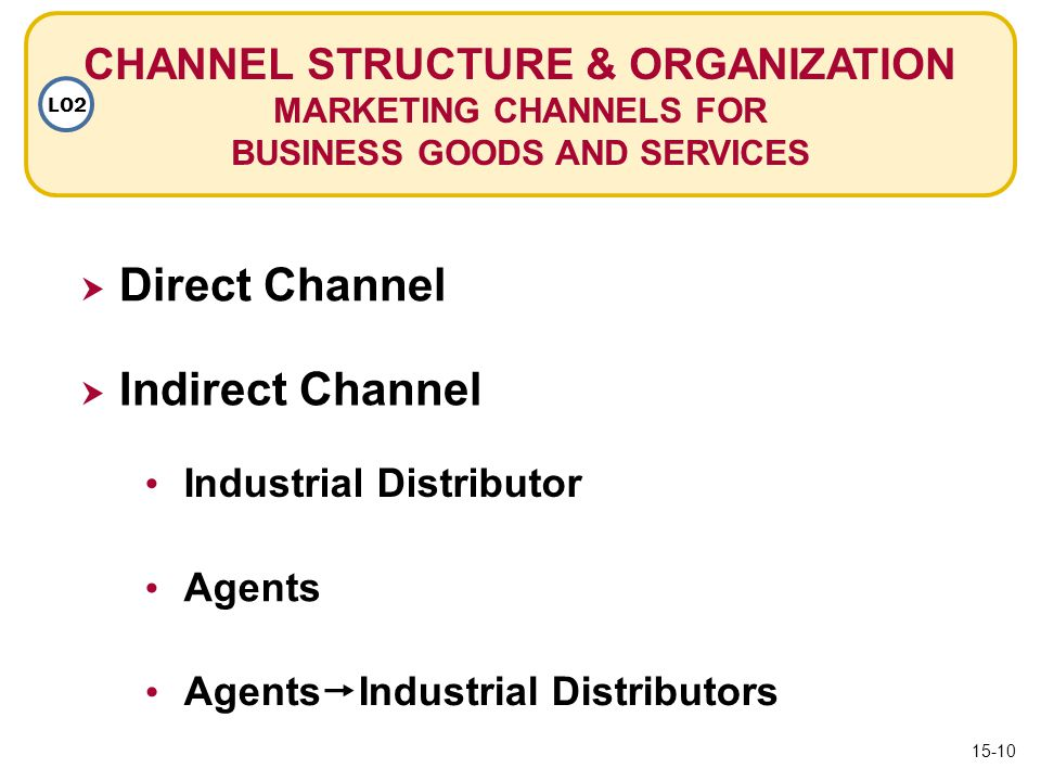 Direct Channel Indirect Channel