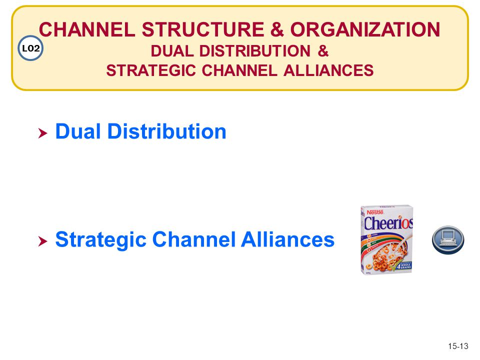 Strategic Channel Alliances