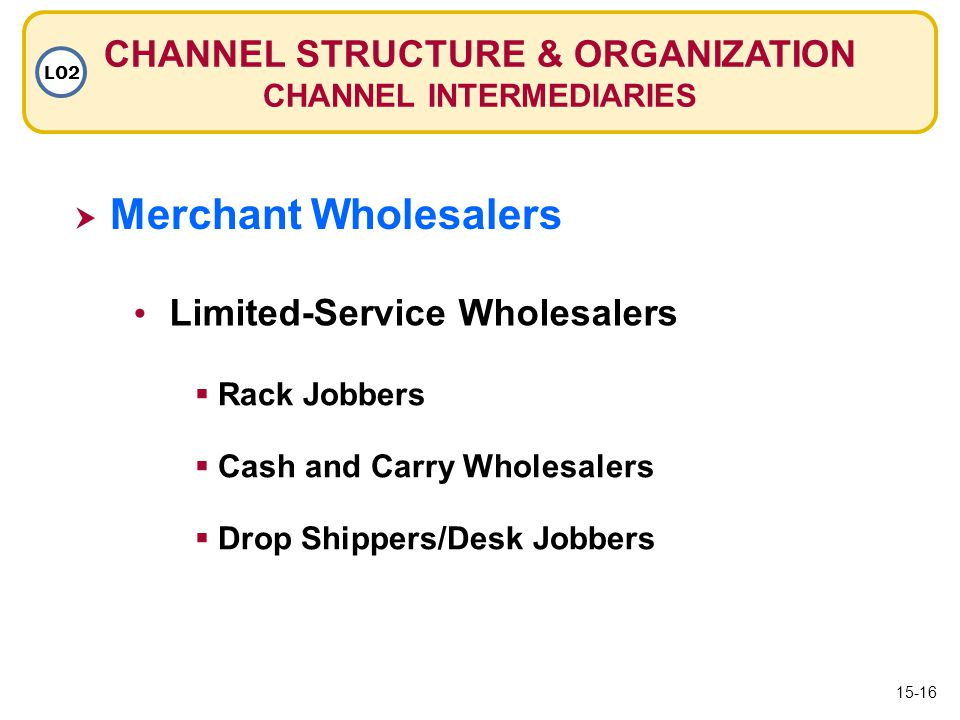 CHANNEL STRUCTURE & ORGANIZATION CHANNEL INTERMEDIARIES