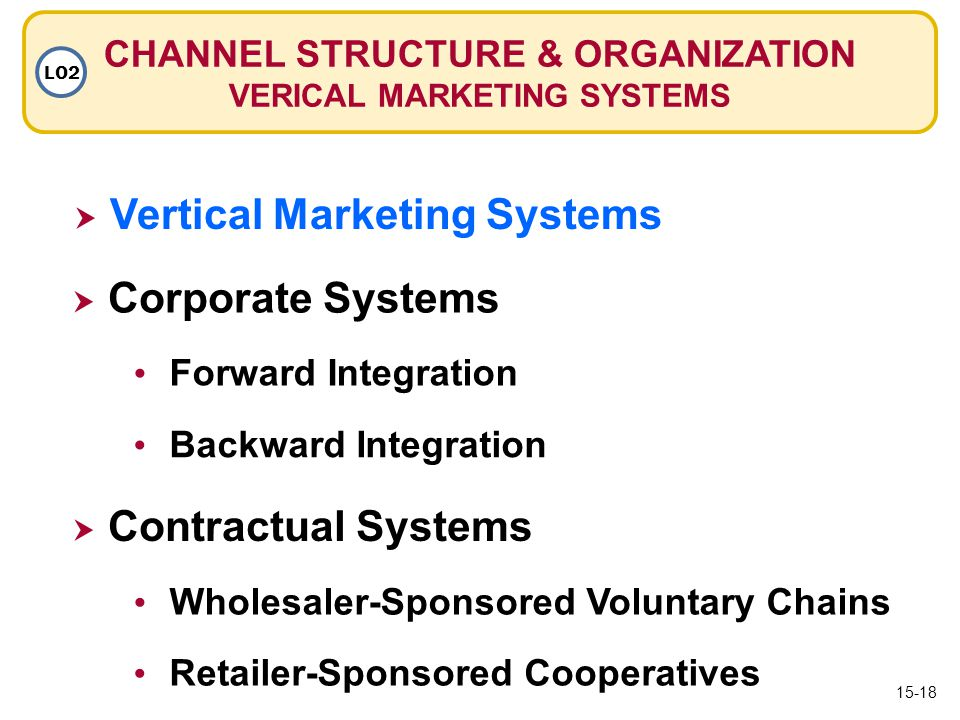CHANNEL STRUCTURE & ORGANIZATION VERICAL MARKETING SYSTEMS