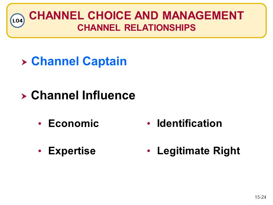 CHANNEL CHOICE AND MANAGEMENT CHANNEL RELATIONSHIPS