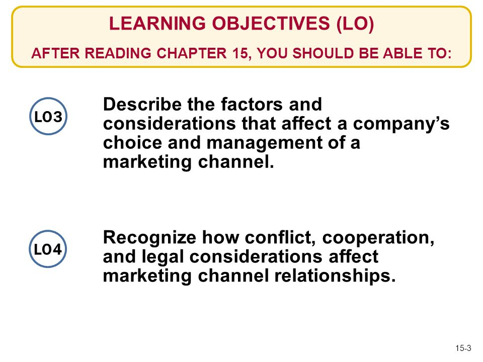 LEARNING OBJECTIVES (LO) AFTER READING CHAPTER 15, YOU SHOULD BE ABLE TO: