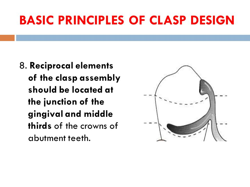 Different Principles Of Design : Direct retainers rola m shadid bds msc ppt video