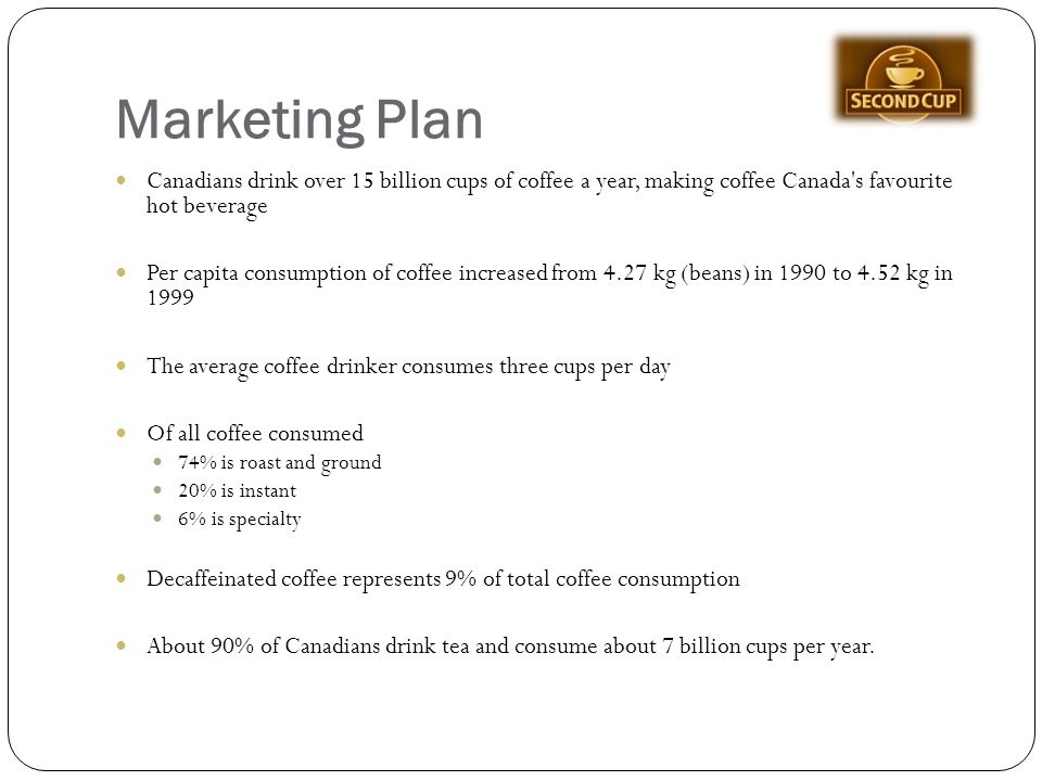 marketing plan for new drink Free marketing plan template and guide available for download write an effective marketing strategy to help your business to stand out.