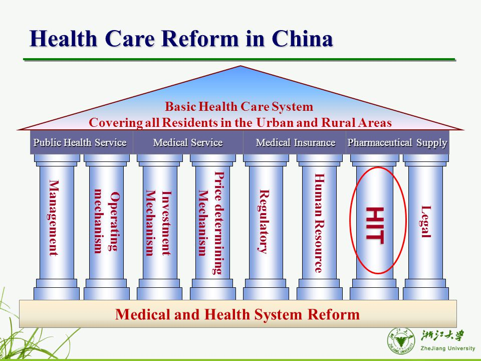 healthcare system in china Emerging issues in public health: a perspective on china's healthcare system  doi:  .