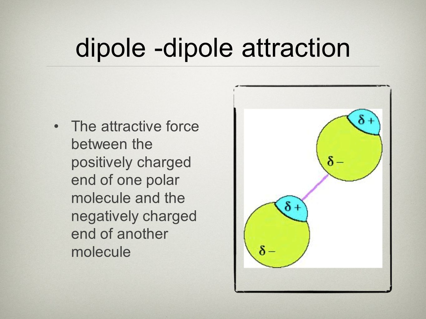 dipole -dipole attraction