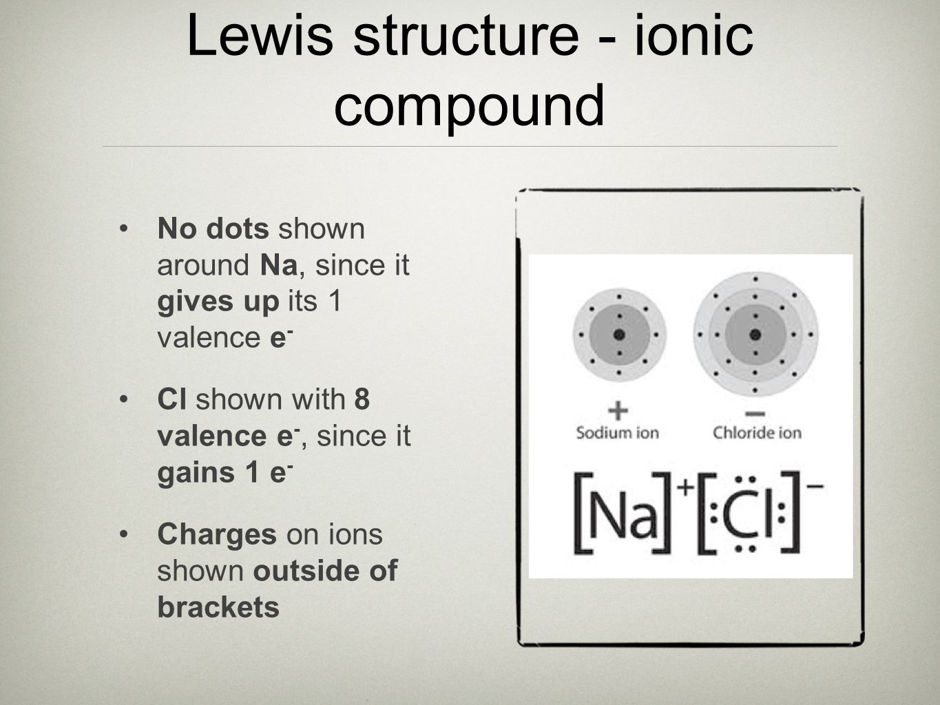 Lewis structure - ionic compound