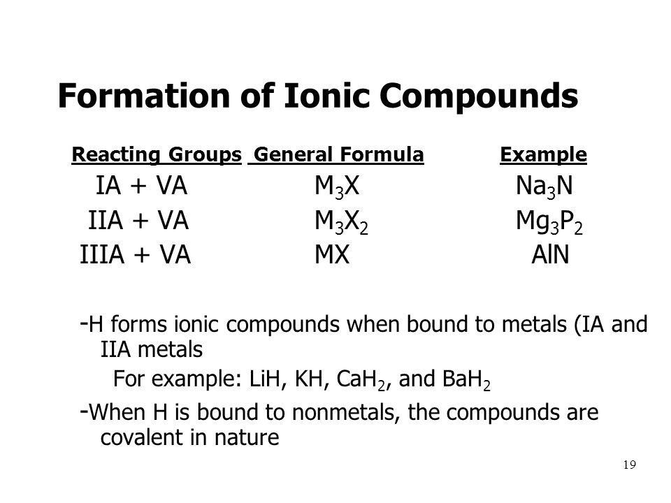 formation of covalent bonds Formation of chemical bonds describe difference between ionic and covalent bonds formation of negative ion is favourable.
