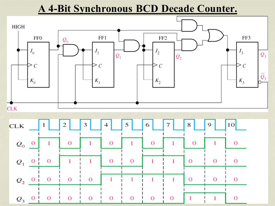 circuit diagram 3 phase motor circuit diagram 3 bit synchronous binary counter