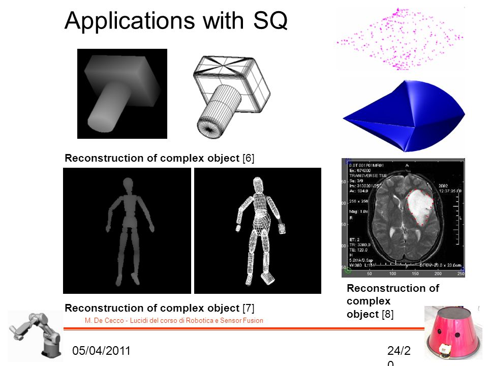 Applications with SQ 05/04/ /20