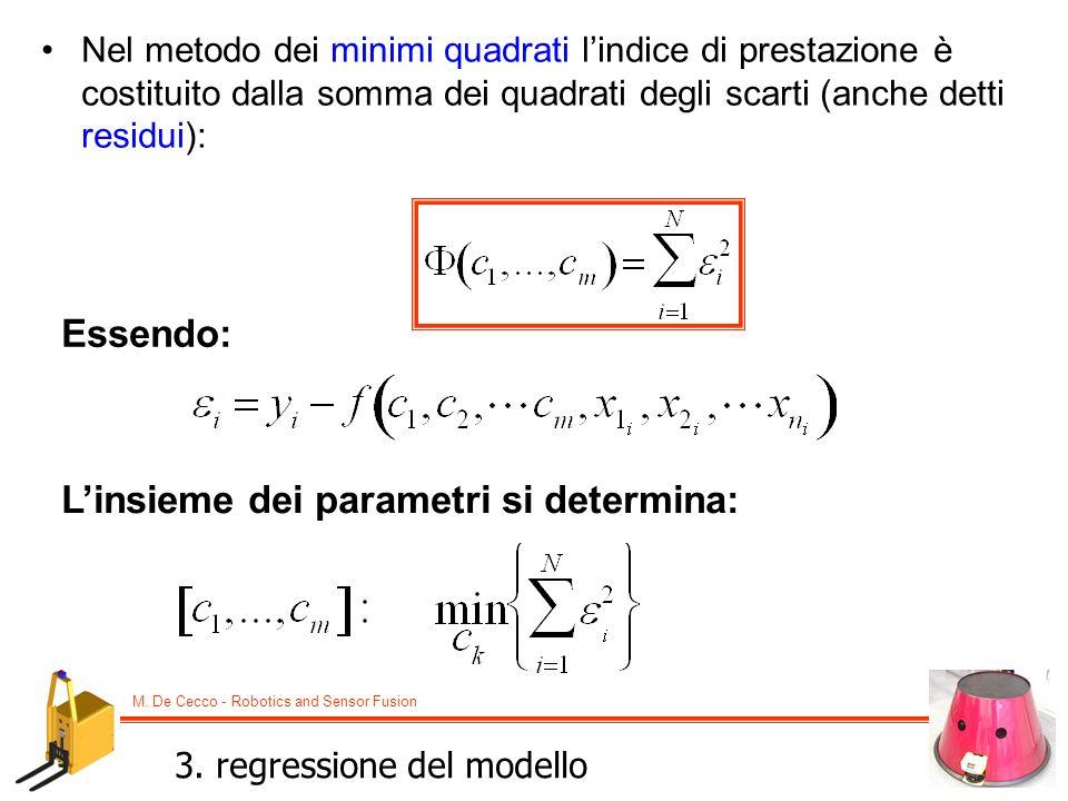 L'insieme dei parametri si determina: metodo dei minimi quadrati