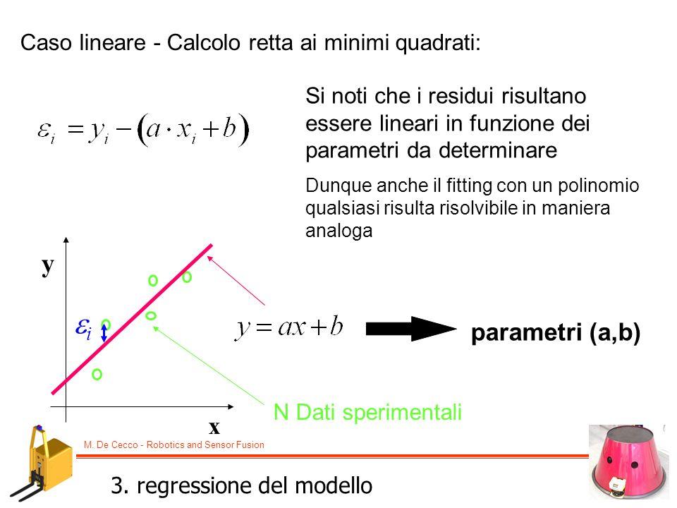 Caso lineare - Calcolo retta ai minimi quadrati: