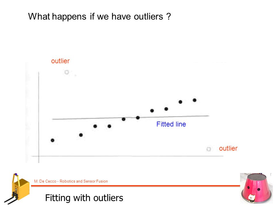 What happens if we have outliers