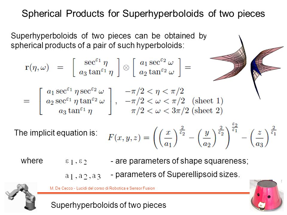 Spherical Products for Superhyperboloids of two pieces