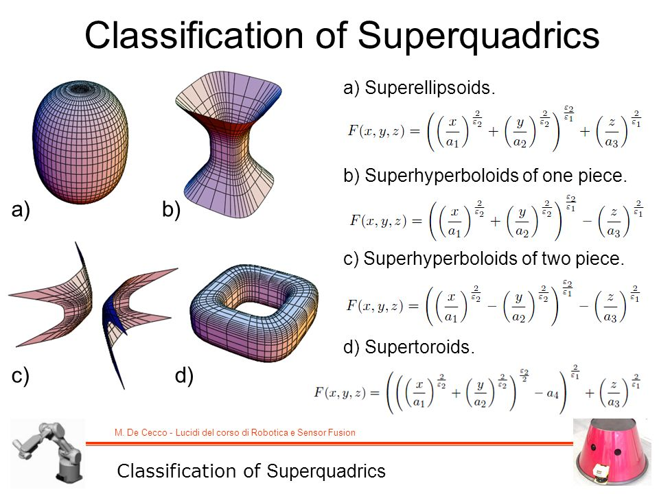 Classification of Superquadrics