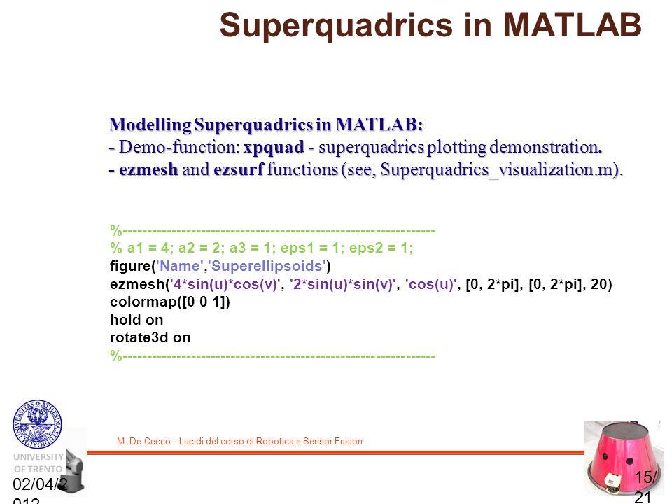 Superquadrics in MATLAB